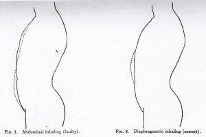 Fig. 1 Fig. 2