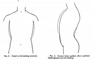 Fig.3 Fig.4